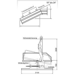 [2612-03] Gleitschutz Prüfung