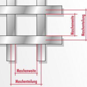 [2609-02] Die Maschenteilung entspricht dem Achsmaß, jeweils von der Mitte des Tragstabs bis zur Mitte des nächsten Tragstabs. Ebenso für Füllstäbe.